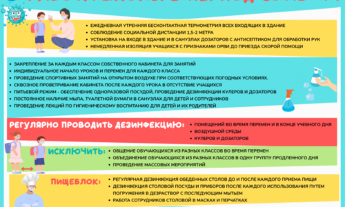 Рекомендации Министерства Просвещения и специалистов ФБУЗ « Центр гигиенического образования населения» Роспотребнадзор